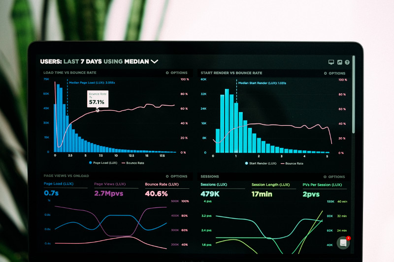 Dark dashboard with histograms and line plots